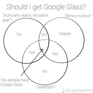 should-i-get-a-google-glass